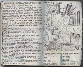 Hike Guy's Moleskin Page